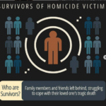 The CRIB social media campaign on support for survivors of homicide violence